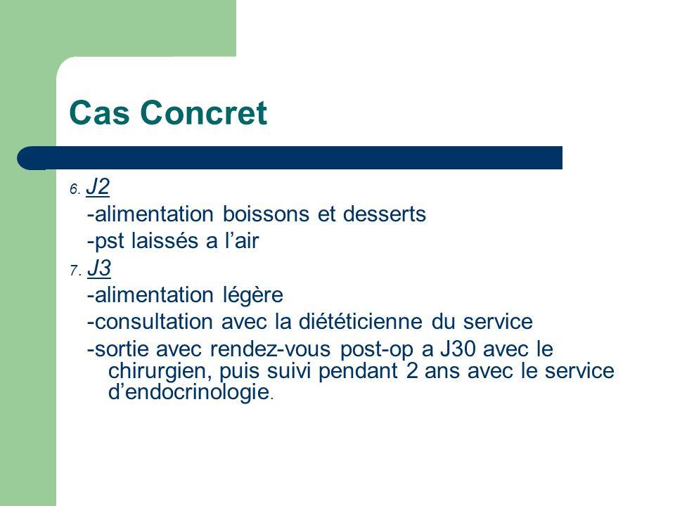 Cas Concret 6. J2 -alimentation boissons et desserts -pst laissés a lair 7. J3 -alimentation légère -consultation avec la diététicienne du service -so