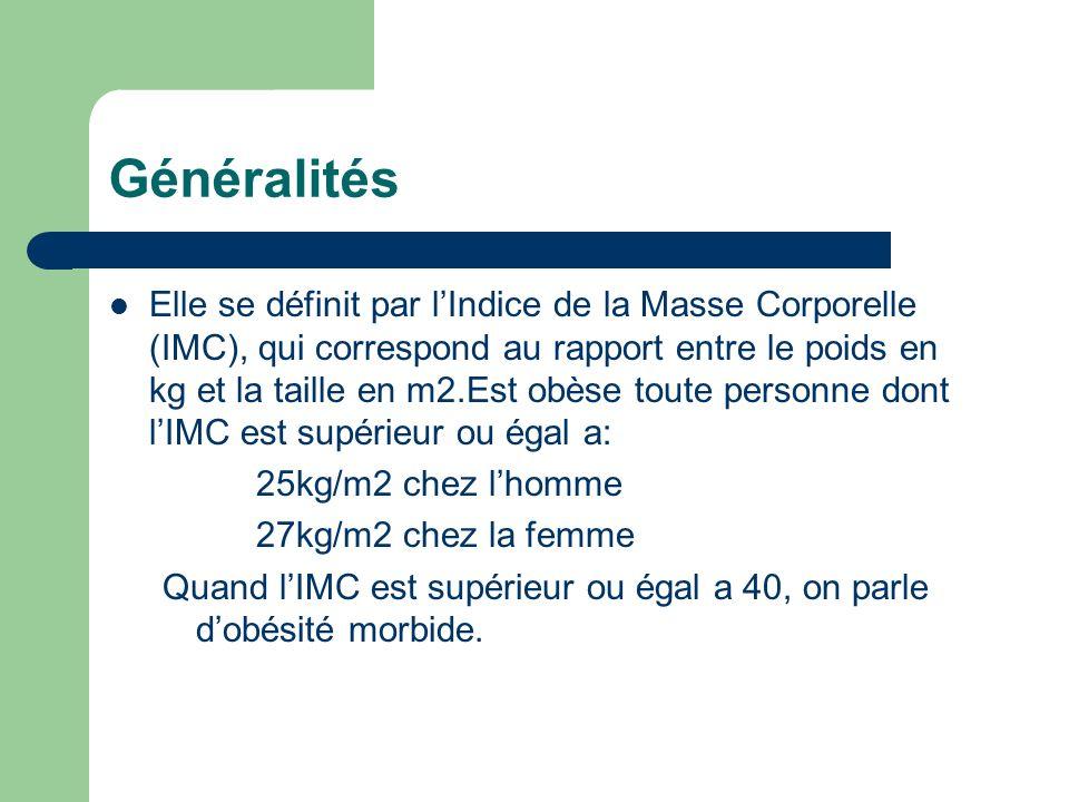 Généralités Elle se définit par lIndice de la Masse Corporelle (IMC), qui correspond au rapport entre le poids en kg et la taille en m2.Est obèse tout