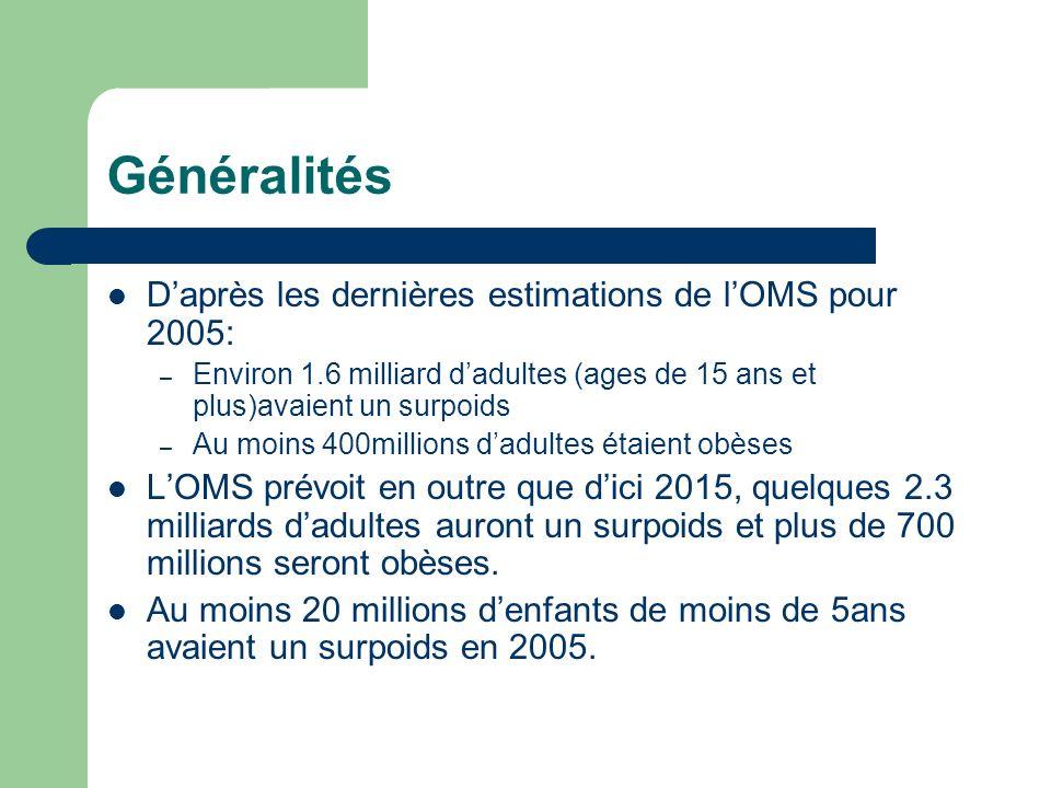 Généralités Daprès les dernières estimations de lOMS pour 2005: – Environ 1.6 milliard dadultes (ages de 15 ans et plus)avaient un surpoids – Au moins
