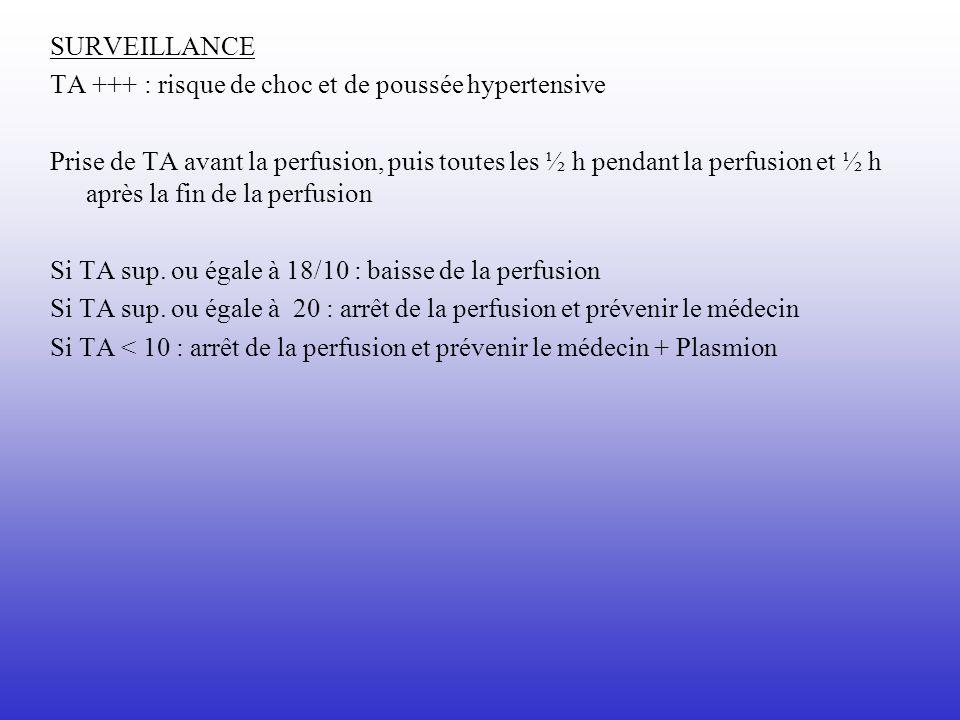 SURVEILLANCE TA +++ : risque de choc et de poussée hypertensive Prise de TA avant la perfusion, puis toutes les ½ h pendant la perfusion et ½ h après