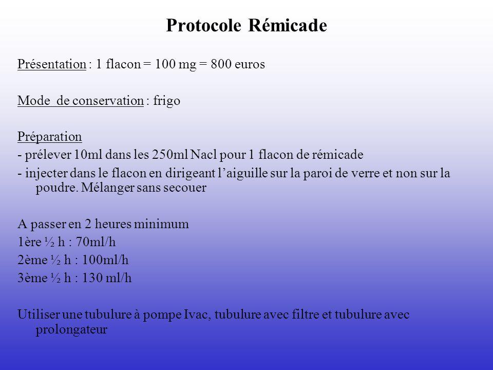 Protocole Rémicade Présentation : 1 flacon = 100 mg = 800 euros Mode de conservation : frigo Préparation - prélever 10ml dans les 250ml Nacl pour 1 fl
