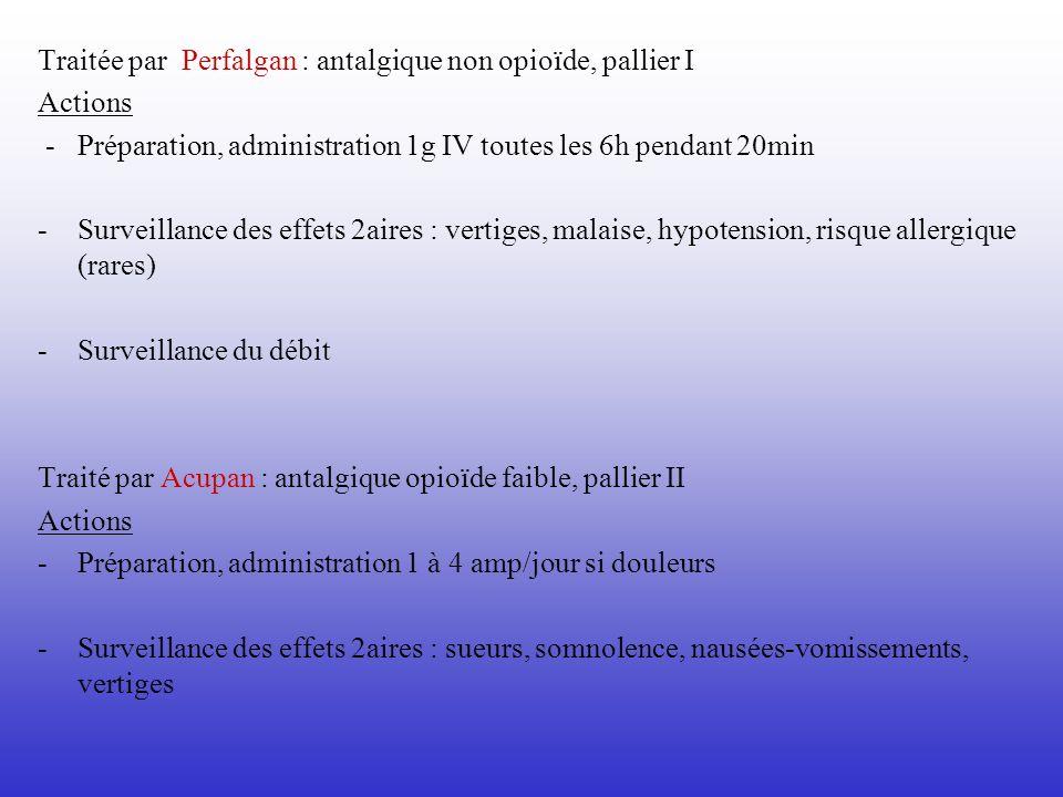 Traitée par Perfalgan : antalgique non opioïde, pallier I Actions - Préparation, administration 1g IV toutes les 6h pendant 20min -Surveillance des ef