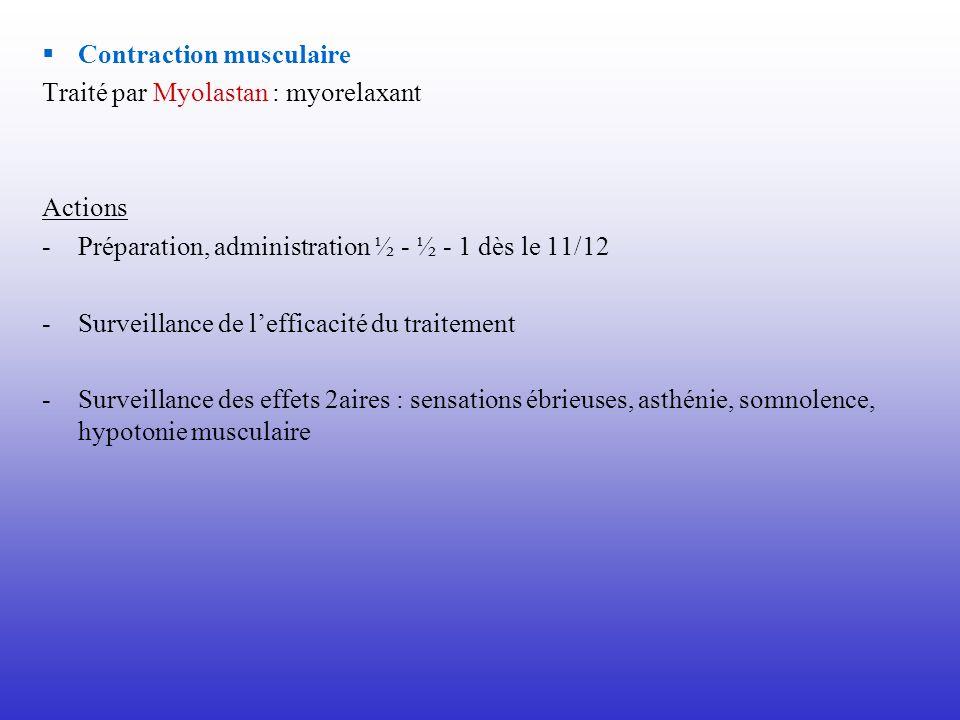 Contraction musculaire Traité par Myolastan : myorelaxant Actions -Préparation, administration ½ - ½ - 1 dès le 11/12 -Surveillance de lefficacité du