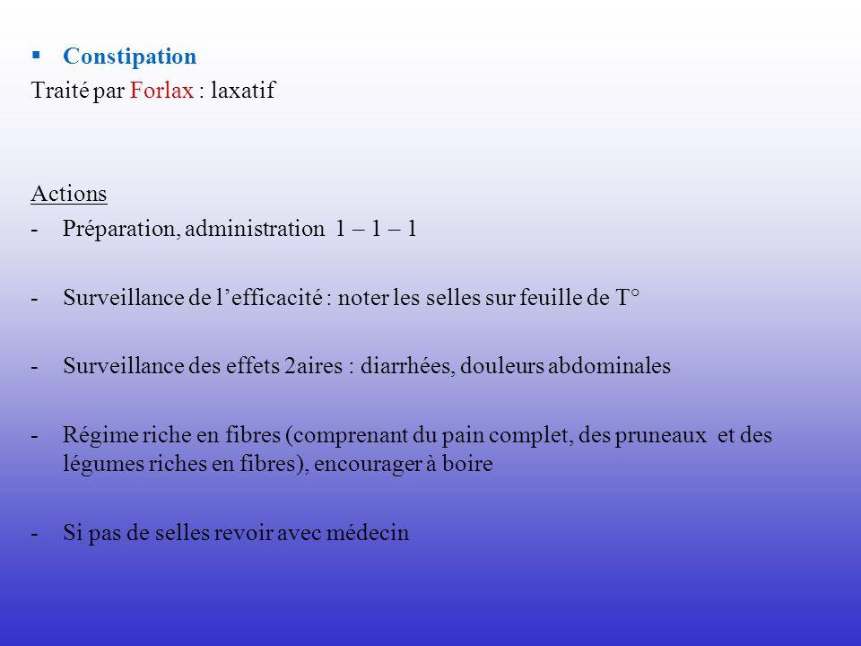 Constipation Traité par Forlax : laxatif Actions -Préparation, administration 1 – 1 – 1 -Surveillance de lefficacité : noter les selles sur feuille de