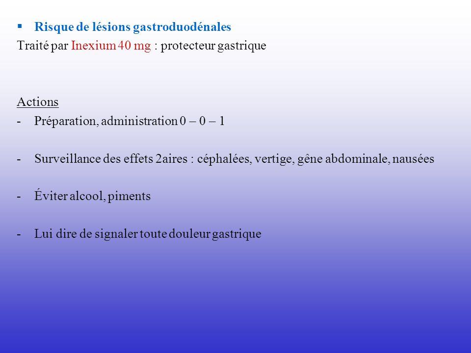 Risque de lésions gastroduodénales Traité par Inexium 40 mg : protecteur gastrique Actions -Préparation, administration 0 – 0 – 1 -Surveillance des ef