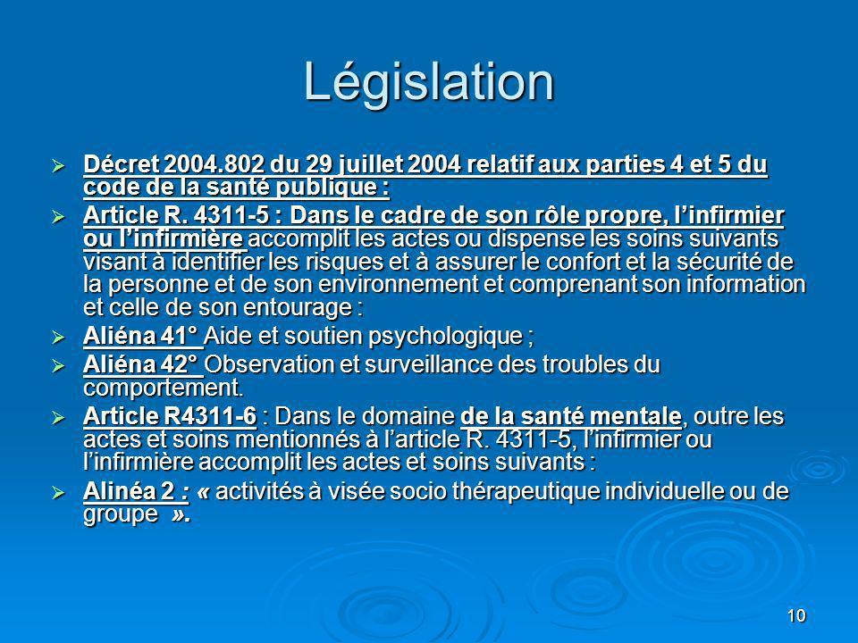 10 Législation Décret 2004.802 du 29 juillet 2004 relatif aux parties 4 et 5 du code de la santé publique : Décret 2004.802 du 29 juillet 2004 relatif