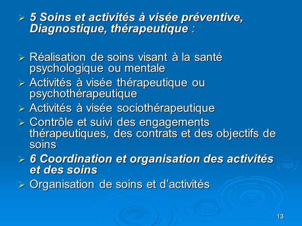 13 5 Soins et activités à visée préventive, Diagnostique, thérapeutique : 5 Soins et activités à visée préventive, Diagnostique, thérapeutique : Réali