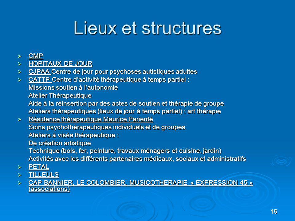 15 Lieux et structures CMP CMP HOPITAUX DE JOUR HOPITAUX DE JOUR CJPAA Centre de jour pour psychoses autistiques adultes CJPAA Centre de jour pour psy