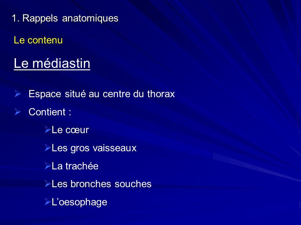 1. Rappels anatomiques Le contenu Le médiastin Espace situé au centre du thorax Contient : Le cœur Les gros vaisseaux La trachée Les bronches souches