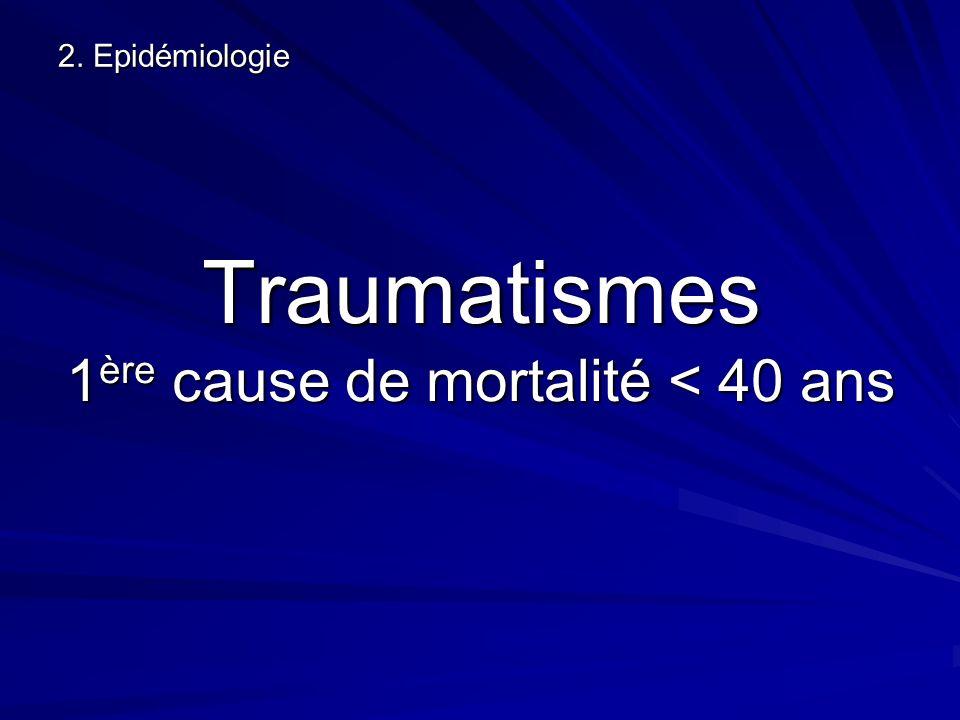 2. Epidémiologie Traumatismes 1 ère cause de mortalité < 40 ans