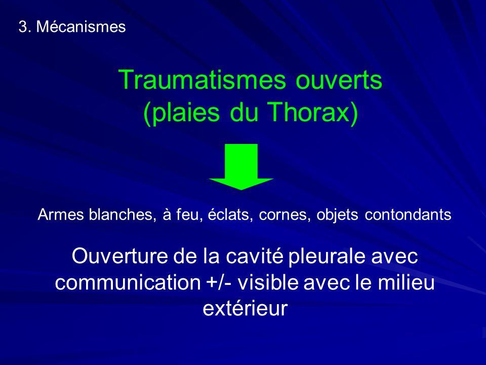 Traumatismes ouverts (plaies du Thorax) 3. Mécanismes Armes blanches, à feu, éclats, cornes, objets contondants Ouverture de la cavité pleurale avec c