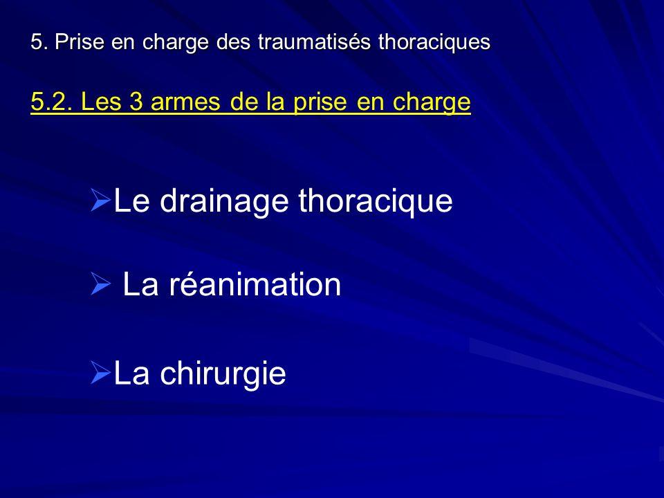 5. Prise en charge des traumatisés thoraciques 5.2. Les 3 armes de la prise en charge Le drainage thoracique La réanimation La chirurgie