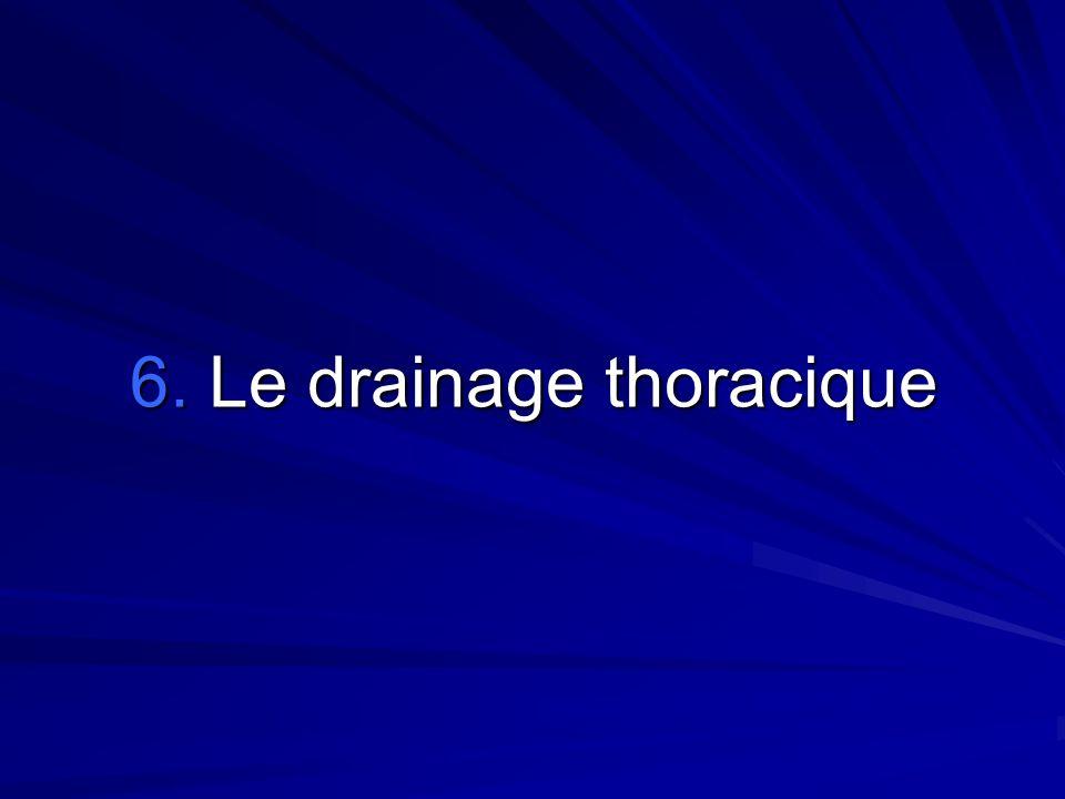 6. Le drainage thoracique