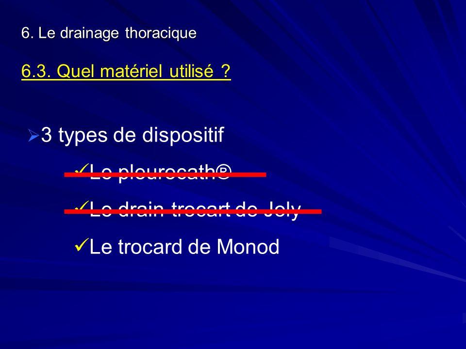 6. Le drainage thoracique 6.3. Quel matériel utilisé ? 3 types de dispositif Le pleurocath® Le drain-trocart de Joly Le trocard de Monod