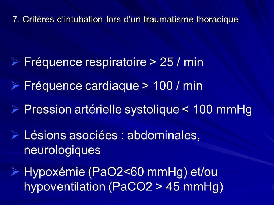 Fréquence respiratoire > 25 / min Fréquence cardiaque > 100 / min Pression artérielle systolique < 100 mmHg Lésions asociées : abdominales, neurologiq