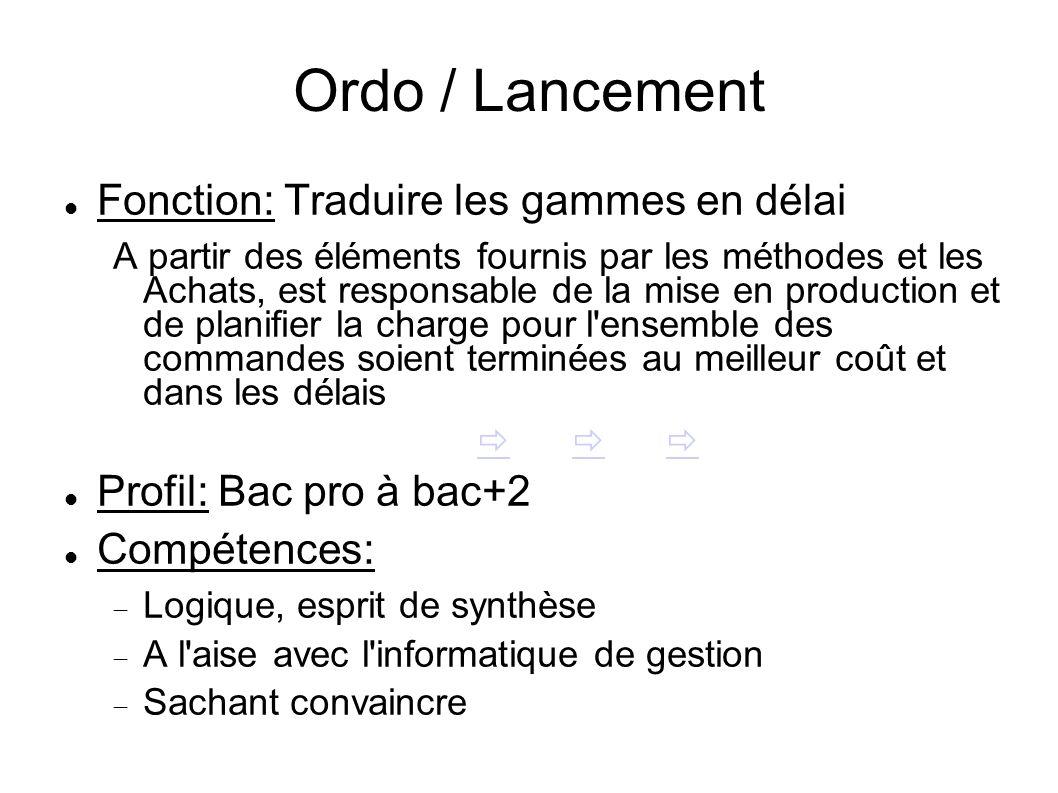 Ordo / Lancement Fonction: Traduire les gammes en délai A partir des éléments fournis par les méthodes et les Achats, est responsable de la mise en pr