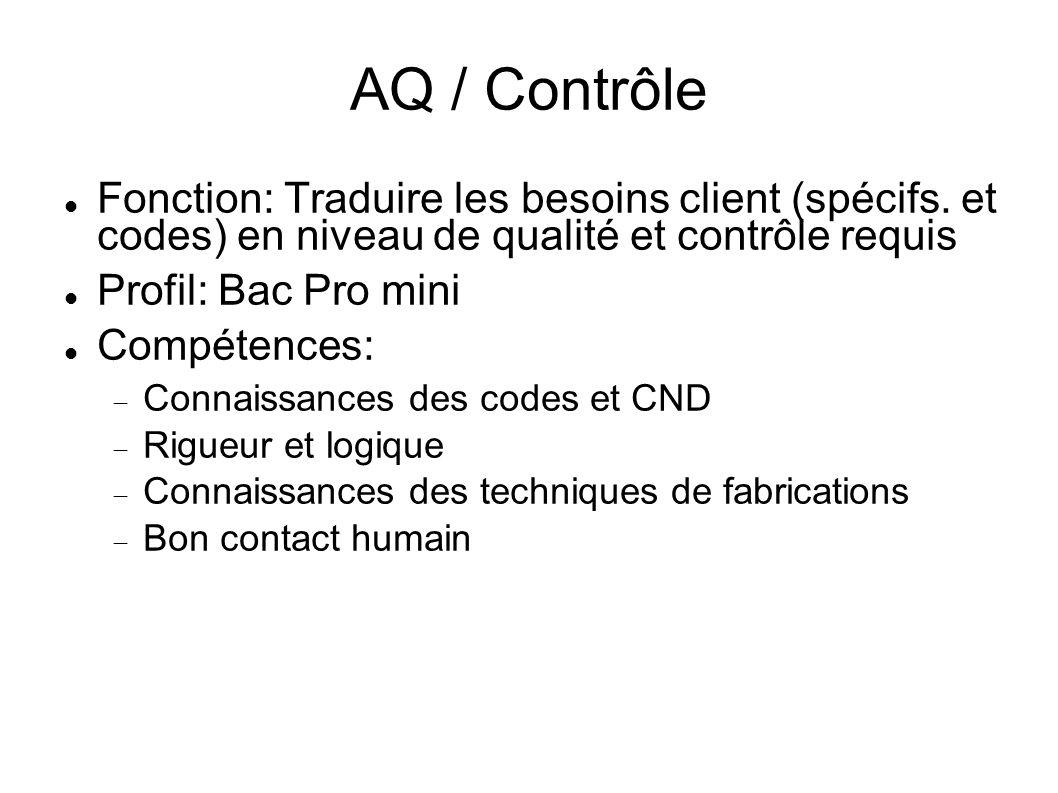 AQ / Contrôle Fonction: Traduire les besoins client (spécifs. et codes) en niveau de qualité et contrôle requis Profil: Bac Pro mini Compétences: Conn