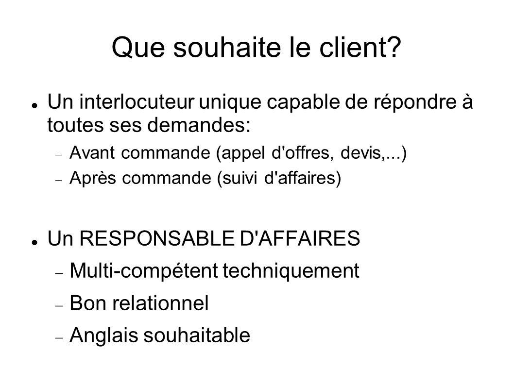 Que souhaite le client? Un interlocuteur unique capable de répondre à toutes ses demandes: Avant commande (appel d'offres, devis,...) Après commande (