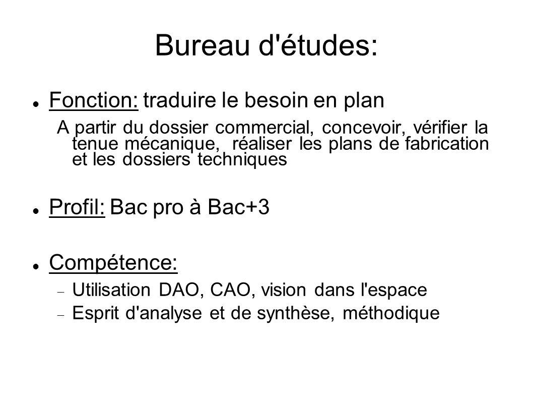 Bureau d'études: Fonction: traduire le besoin en plan A partir du dossier commercial, concevoir, vérifier la tenue mécanique, réaliser les plans de fa