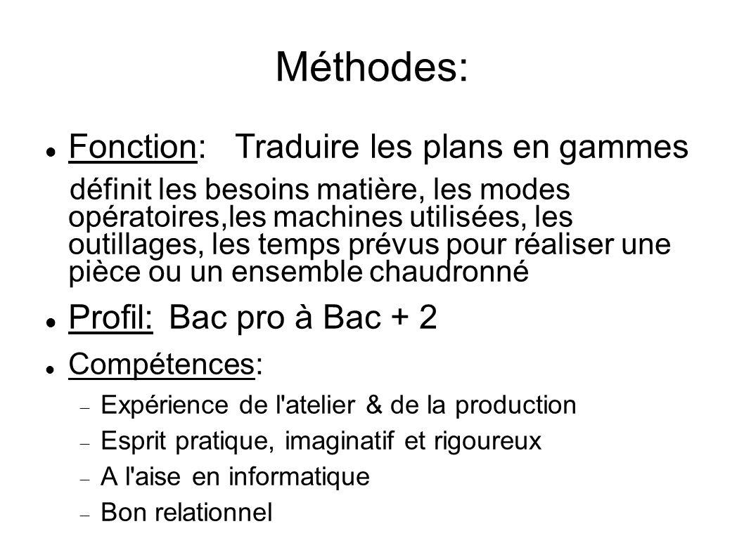 Méthodes: Fonction:Traduire les plans en gammes définit les besoins matière, les modes opératoires,les machines utilisées, les outillages, les temps p