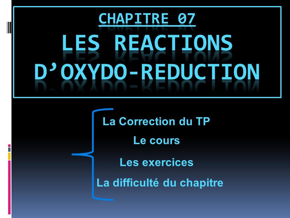 La Correction du TP Le cours Les exercices La difficulté du chapitre