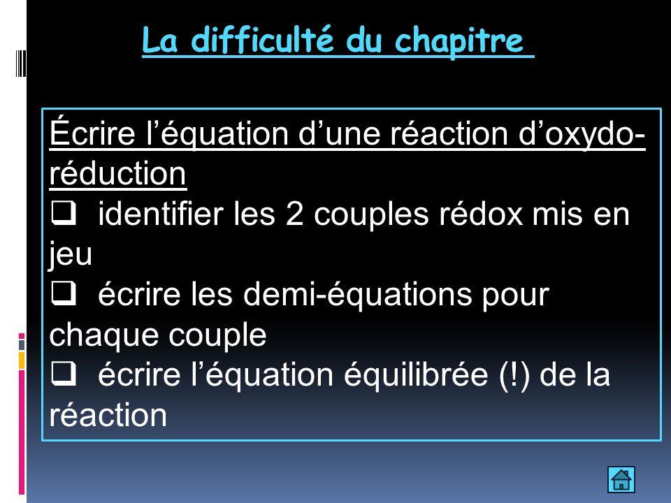 La difficulté du chapitre Écrire léquation dune réaction doxydo- réduction identifier les 2 couples rédox mis en jeu écrire les demi-équations pour chaque couple écrire léquation équilibrée (!) de la réaction