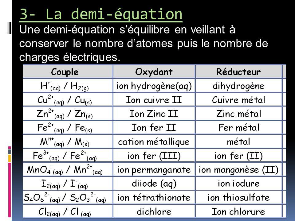3- La demi-équation Une demi-équation séquilibre en veillant à conserver le nombre datomes puis le nombre de charges électriques.