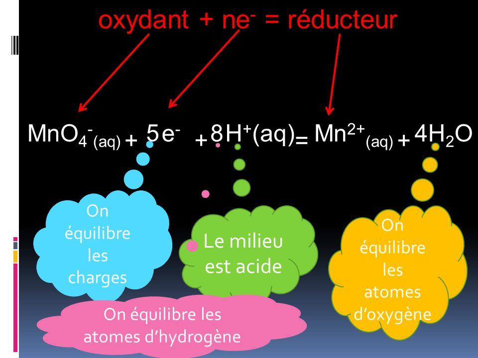 On pourra écrire chaque demi-équation correspondant à chaque couple mis en jeu puis leur somme membre à membre qui représente l équation de la réaction.