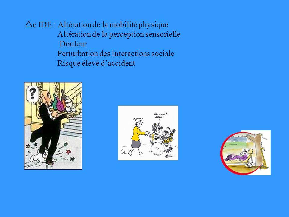 c IDE : Altération de la mobilité physique Altération de la perception sensorielle Douleur Perturbation des interactions sociale Risque élevé daccident