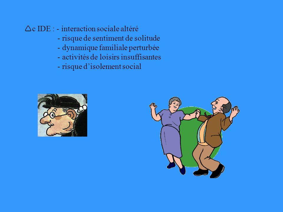 c IDE : - interaction sociale altéré - risque de sentiment de solitude - dynamique familiale perturbée - activités de loisirs insuffisantes - risque disolement social