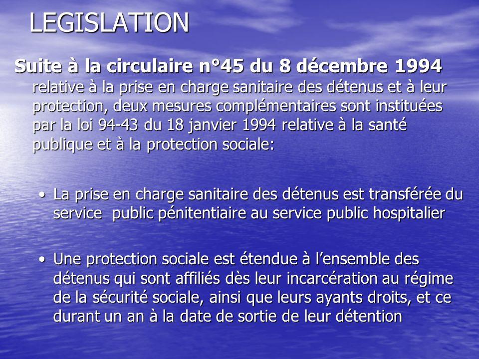 LEGISLATION Suite à la circulaire n°45 du 8 décembre 1994 relative à la prise en charge sanitaire des détenus et à leur protection, deux mesures compl
