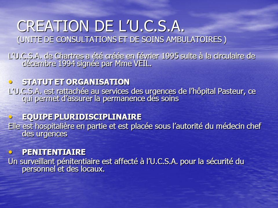 CREATION DE LU.C.S.A. (UNITE DE CONSULTATIONS ET DE SOINS AMBULATOIRES ) LU.C.S.A. de Chartres a été créée en février 1995 suite à la circulaire de dé
