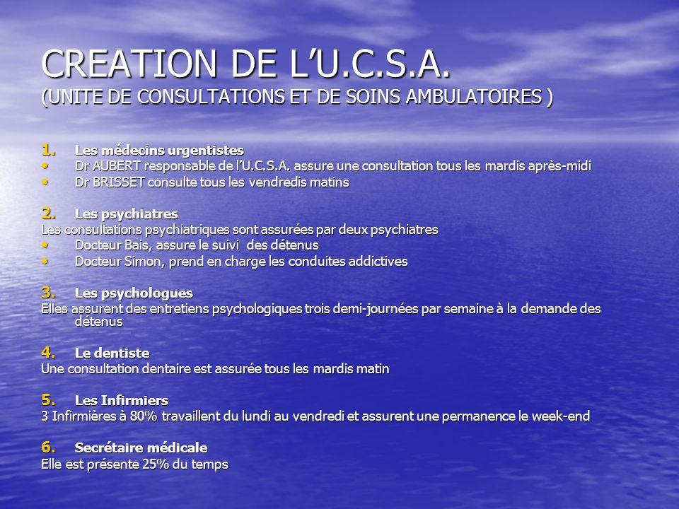 CREATION DE LU.C.S.A. (UNITE DE CONSULTATIONS ET DE SOINS AMBULATOIRES ) 1. Les médecins urgentistes Dr AUBERT responsable de lU.C.S.A. assure une con