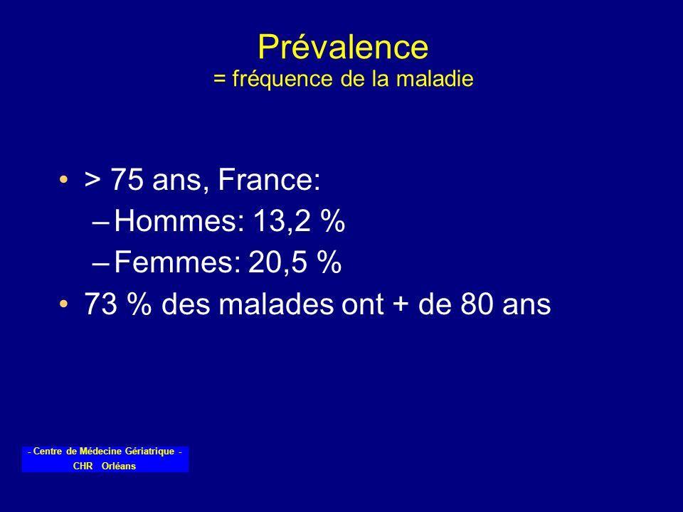 - Centre de Médecine Gériatrique - CHR Orléans Prévalence = fréquence de la maladie > 75 ans, France: –Hommes: 13,2 % –Femmes: 20,5 % 73 % des malades