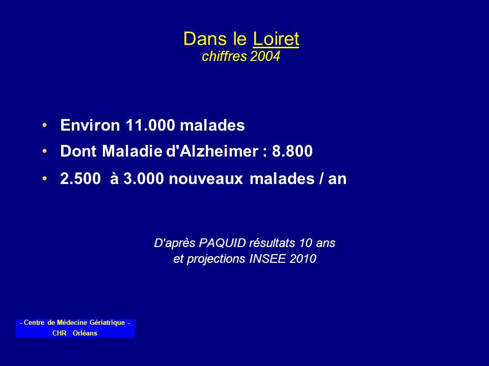 - Centre de Médecine Gériatrique - CHR Orléans Dans le Loiret chiffres 2004 Environ 11.000 malades Dont Maladie d'Alzheimer : 8.800 2.500 à 3.000 nouv