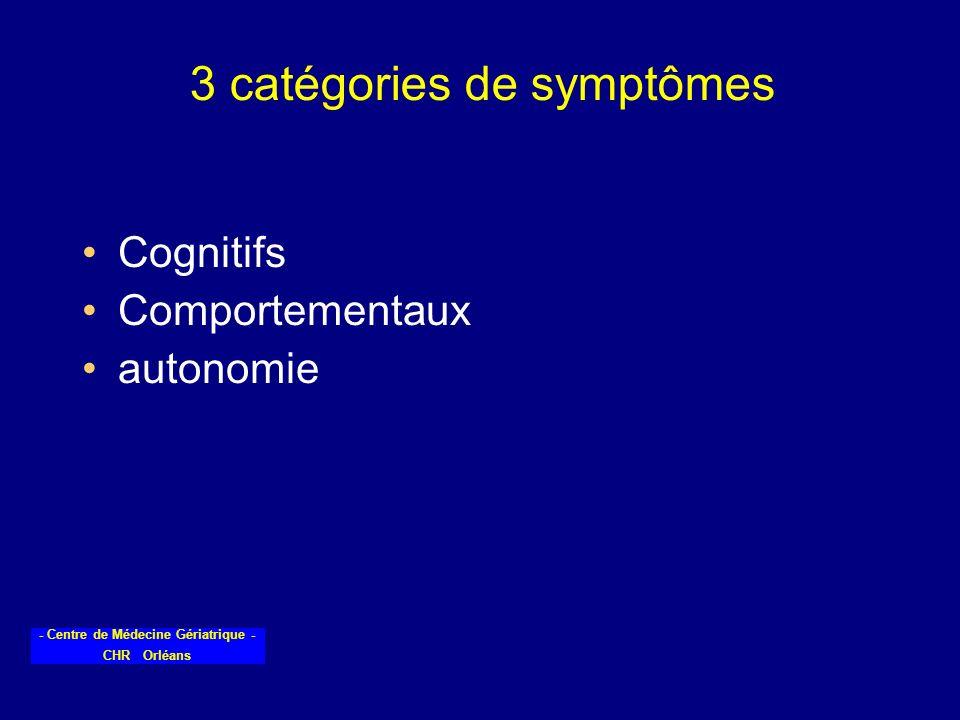 - Centre de Médecine Gériatrique - CHR Orléans 3 catégories de symptômes Cognitifs Comportementaux autonomie