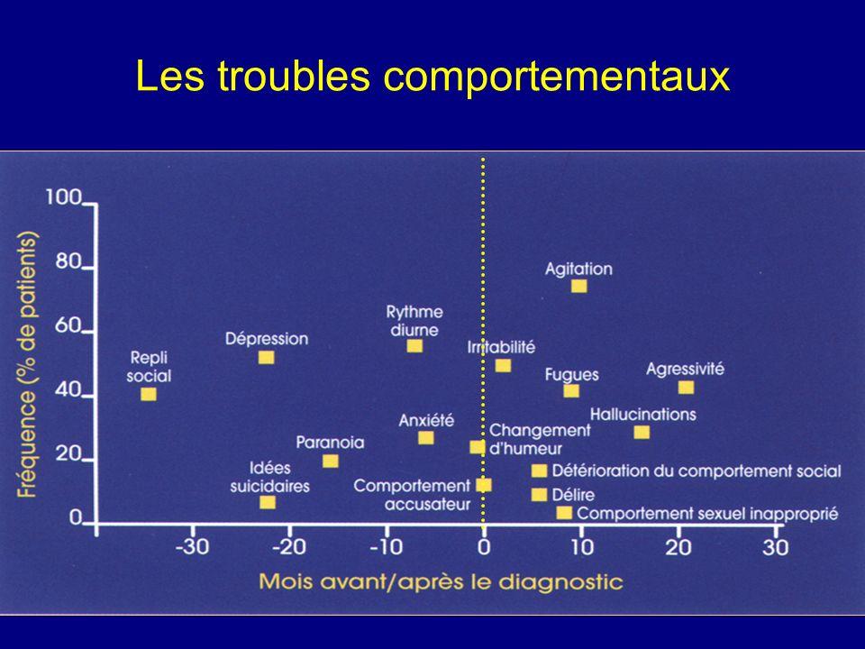 - Centre de Médecine Gériatrique - CHR Orléans Les troubles comportementaux