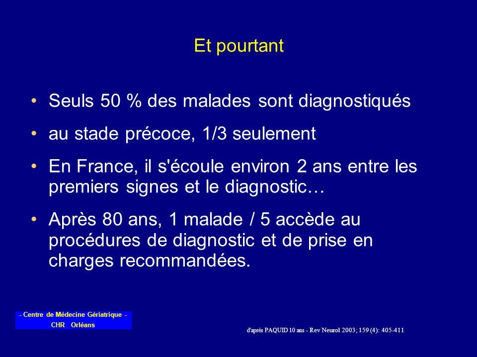 - Centre de Médecine Gériatrique - CHR Orléans Seuls 50 % des malades sont diagnostiqués au stade précoce, 1/3 seulement En France, il s'écoule enviro