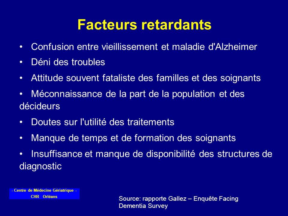 - Centre de Médecine Gériatrique - CHR Orléans Facteurs retardants Confusion entre vieillissement et maladie d'Alzheimer Déni des troubles Attitude so