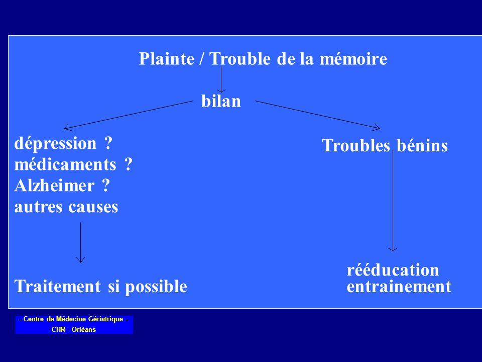 - Centre de Médecine Gériatrique - CHR Orléans Plainte / Trouble de la mémoire bilan dépression ? médicaments ? Alzheimer ? autres causes Traitement s
