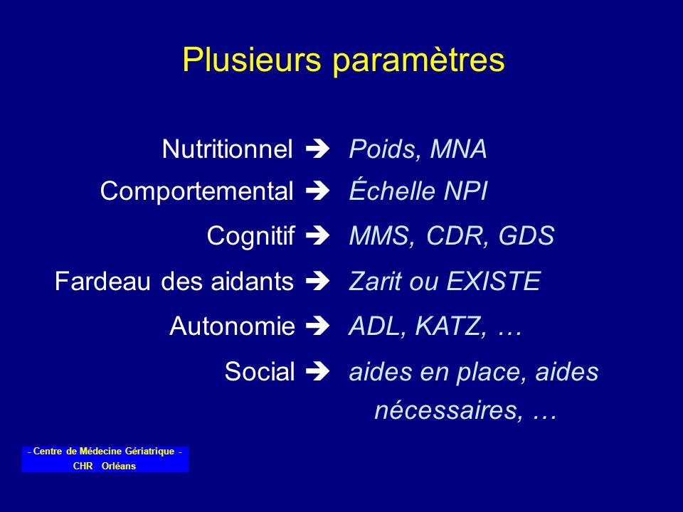 - Centre de Médecine Gériatrique - CHR Orléans Plusieurs paramètres Nutritionnel Comportemental Cognitif Fardeau des aidants Autonomie Social Poids, M