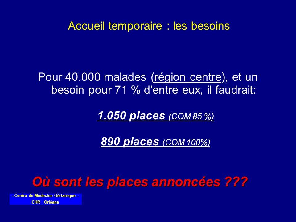 - Centre de Médecine Gériatrique - CHR Orléans Accueil temporaire : les besoins Pour 40.000 malades (région centre), et un besoin pour 71 % d'entre eu