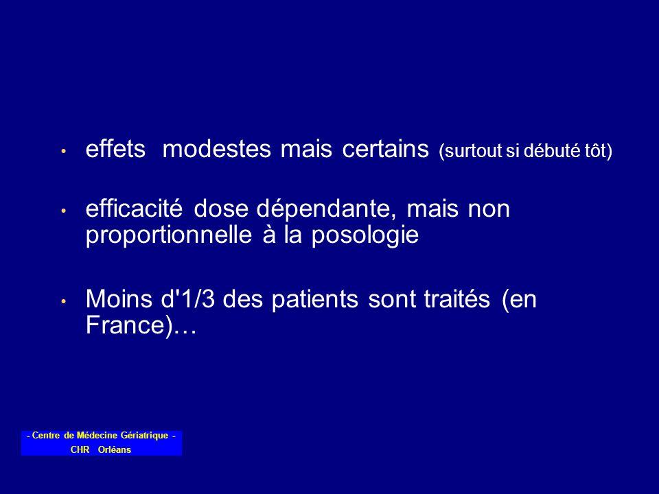 - Centre de Médecine Gériatrique - CHR Orléans effets modestes mais certains (surtout si débuté tôt) efficacité dose dépendante, mais non proportionne