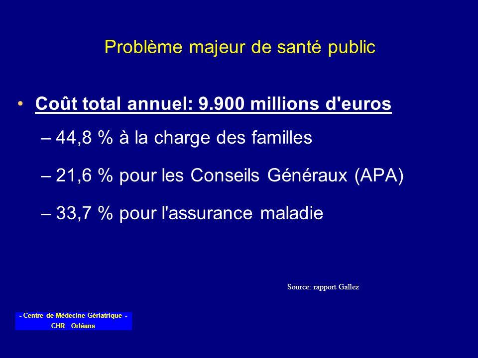 - Centre de Médecine Gériatrique - CHR Orléans Problème majeur de santé public Coût total annuel: 9.900 millions d'euros –44,8 % à la charge des famil