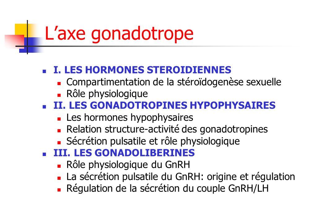 Laxe gonadotrope I. LES HORMONES STEROIDIENNES Compartimentation de la stéroïdogenèse sexuelle Rôle physiologique II. LES GONADOTROPINES HYPOPHYSAIRES
