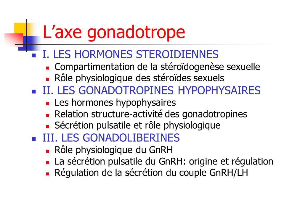 I. LES HORMONES STEROIDIENNES Compartimentation de la stéroïdogenèse sexuelle Rôle physiologique des stéroïdes sexuels II. LES GONADOTROPINES HYPOPHYS