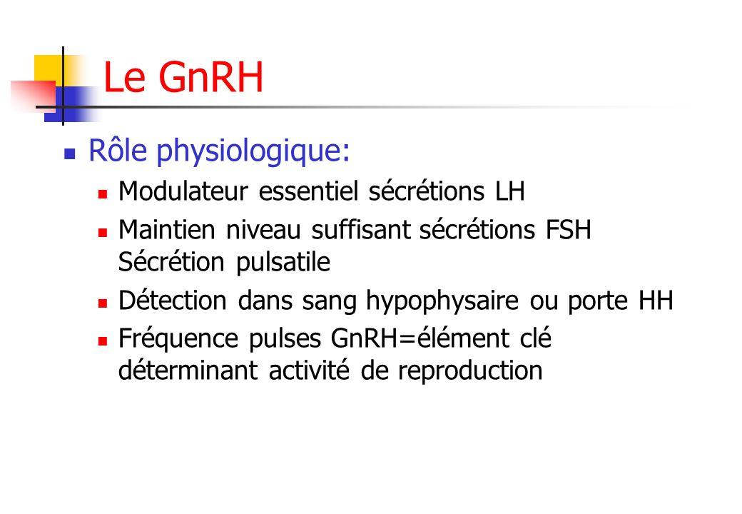 Le GnRH Rôle physiologique: Modulateur essentiel sécrétions LH Maintien niveau suffisant sécrétions FSH Sécrétion pulsatile Détection dans sang hypoph