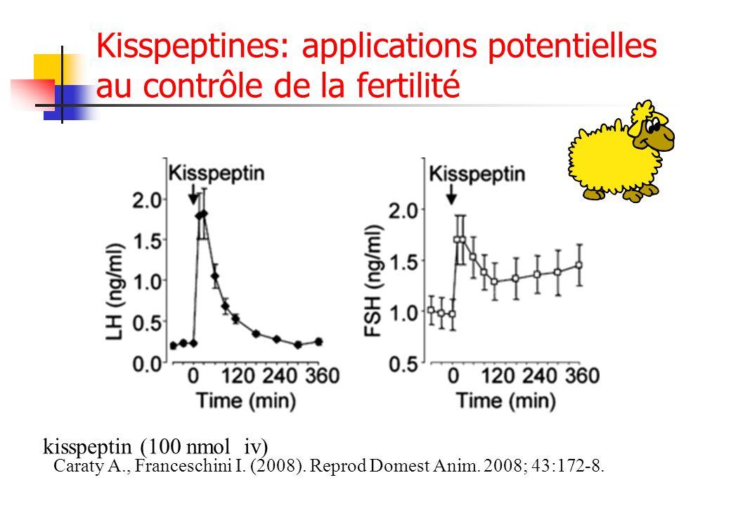 Kisspeptines: applications potentielles au contrôle de la fertilité kisspeptin (100 nmol iv) Caraty A., Franceschini I. (2008). Reprod Domest Anim. 20