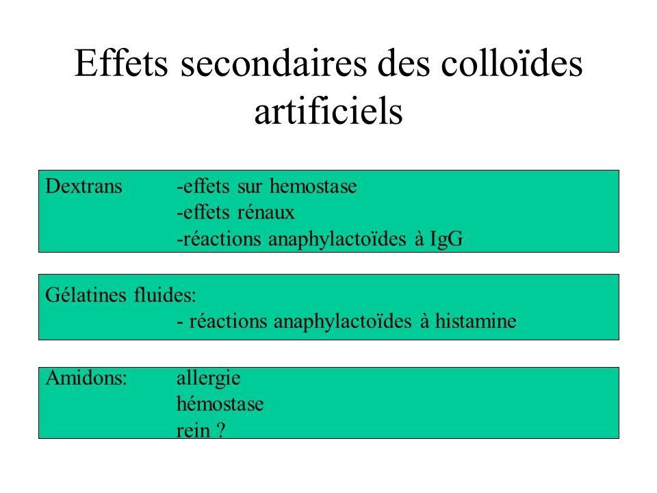 Produits de remplissage COLLOIDES ARTIFICIELS : gélatines fluides ( plasmion, ….) amidons ( hesteril, voluven ) dextrans CRISTALLOIDES:sérum physiolog