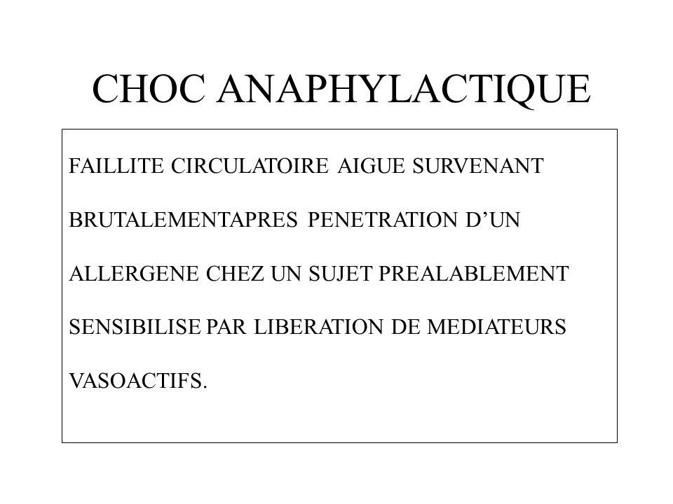 Ca ++ ATP AMPc Adenyl cyclase PDE III AMP 5 inactif Ca ++ dobutrex perfane levosimendan Troponine c